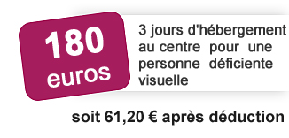 180 euros: 3 jours d hébergement au centre pour une personne déficiente visuelle soit 61 euros 20 après déduction